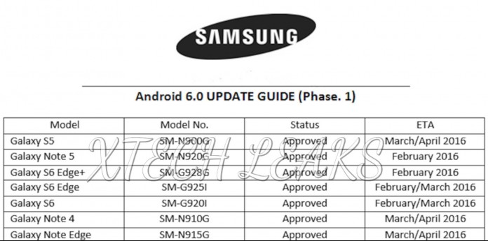 Android Marshmallow 6.0 Samsung Smartphone