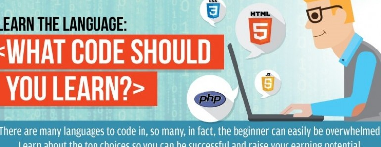 top-sites-Computer-Programming-Language