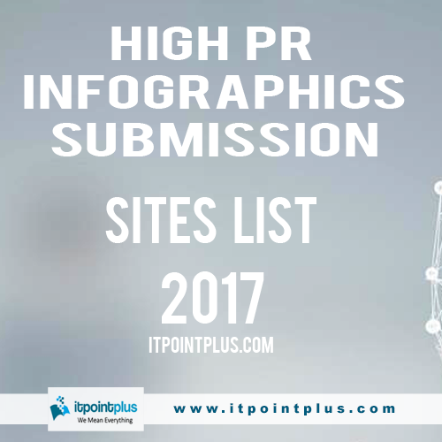 infographics submission site list