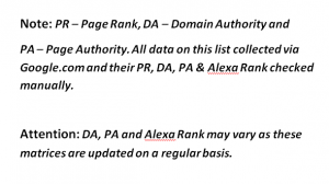 domain-and-page-authority