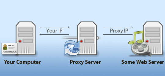 private proxy server